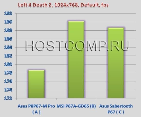AsusSabertoothP67-Left-Death