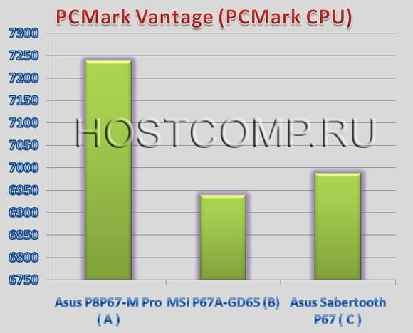 AsusSabertoothP67-PC-CPU