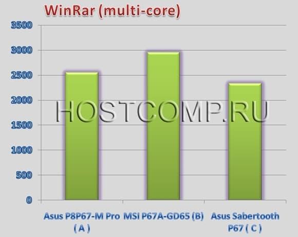 AsusSabertoothP67-WinRar-multi