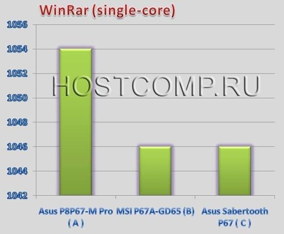 AsusSabertoothP67-WinRar-single