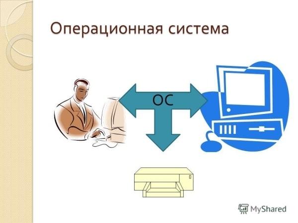 operatsionnaya-sistema