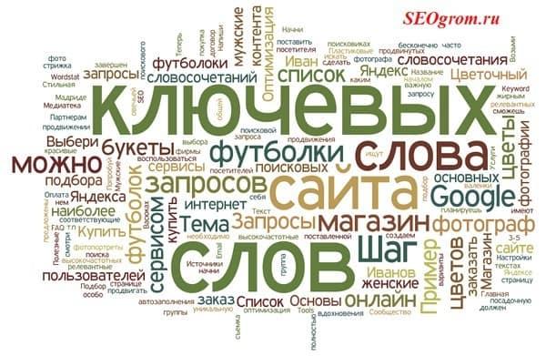 kak-ispolzovat-kartinki-dlya-prodvizheniya-bloga07