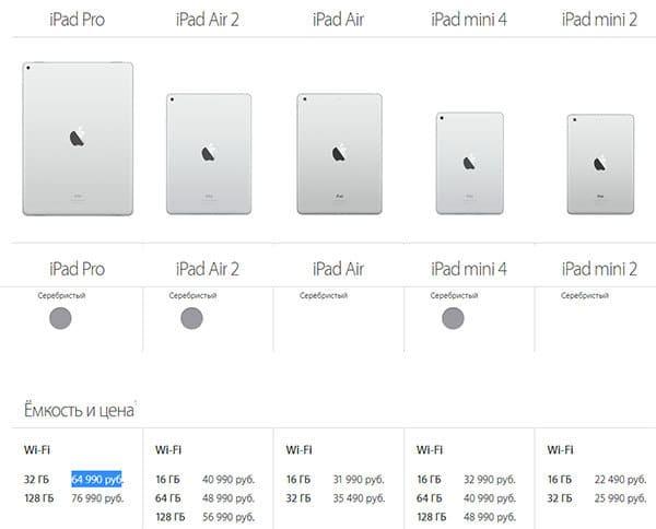 Линейка всех планшетов Apple